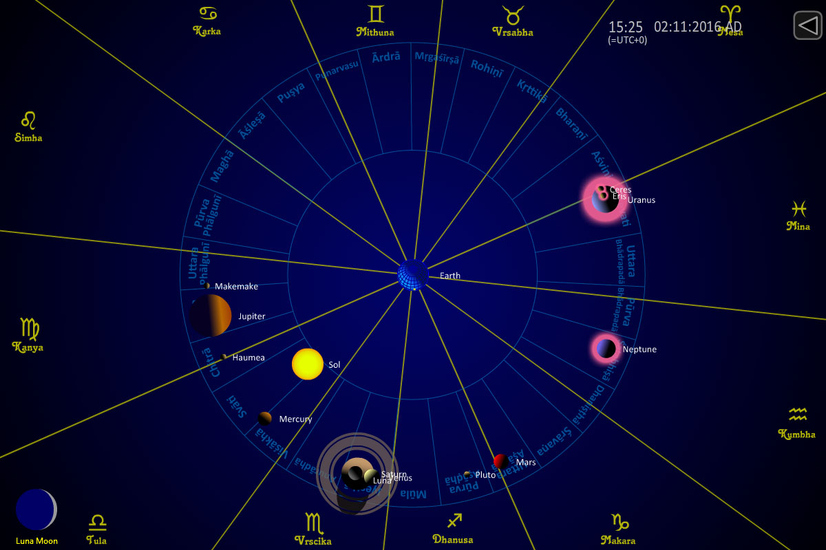 current planet transits vedic astrology