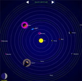 dwarf planets positions - photo #14