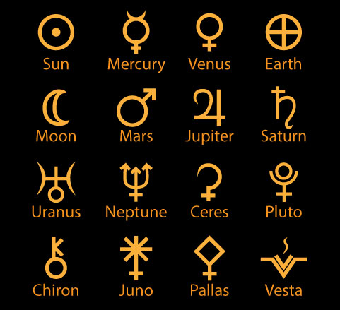 Astrology For Today :: The Planets Today