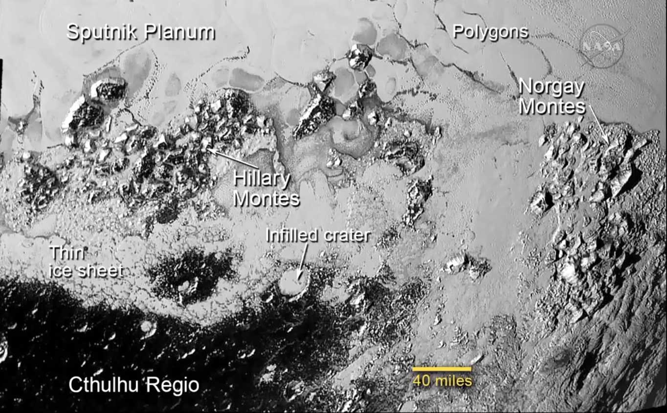 nitrogren ice glaciers flow on Pluto