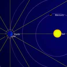 The Planets Today A Live View Of The Solar System - Accurate map of the solar system